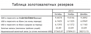 Official_reserves_of_China_in_russian